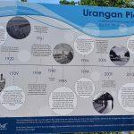 Info about Urangan Pier.