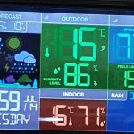 Weather station showing winds at 77 km/hour
