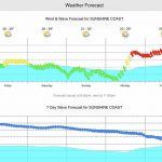 Seabreeze check Thursday - shows Sunday looks good